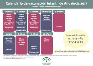 calendario-vacunas-andalucia-2017